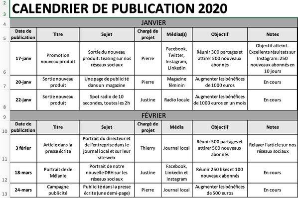 Exemple de plan média