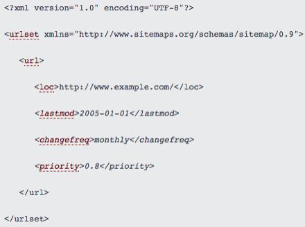 exemple de fichier sitemap XML