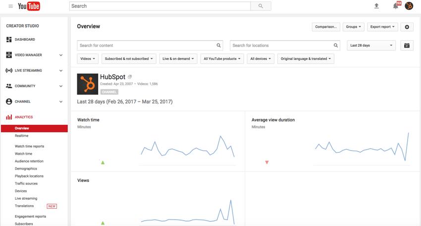 Tableau de bord des analytics YouTube.png