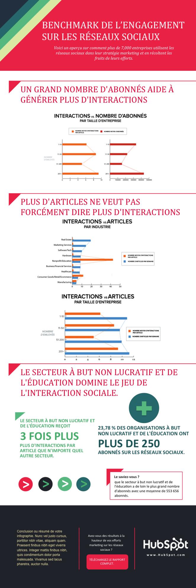 Benchmark_de_lengagement_sure_les_reseaux_sociaux.png