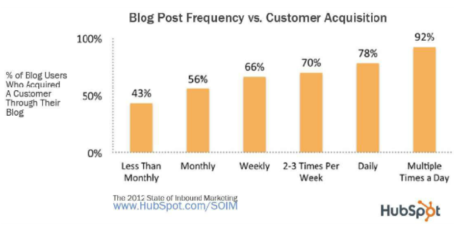 Blog-subscribers-4.png