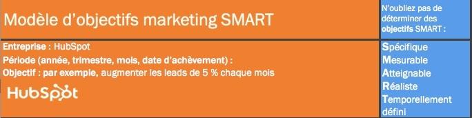 Objectives-Smart-1.jpg