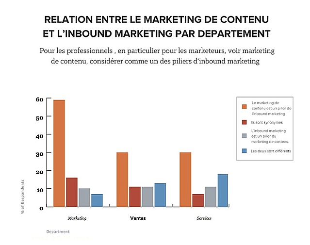 Graph_1-_French_-1.png