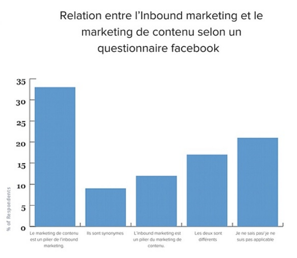 Graph_4-_French-_Final_-1.png