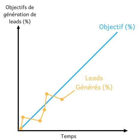 Objectif_final
