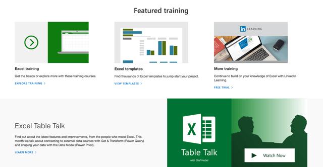 Exemples de formation phare de la base de connaissances de Microsoft
