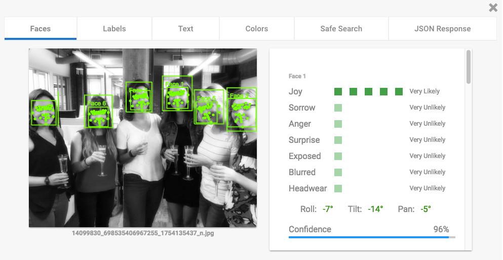 analyse faciale de l'équipe Blog