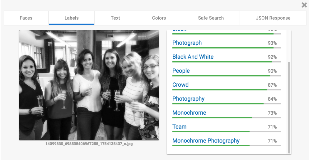 catégories de l'API pour l'équipe Blog