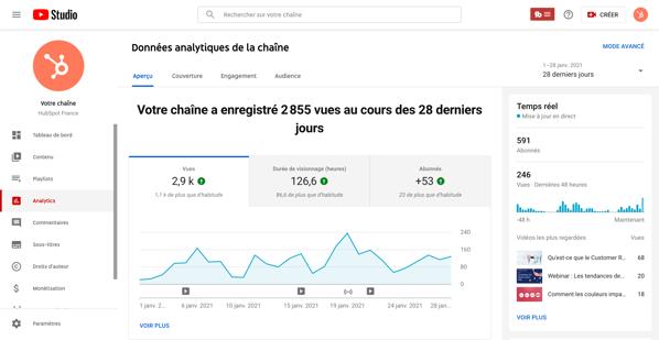 analytics-video-youtube