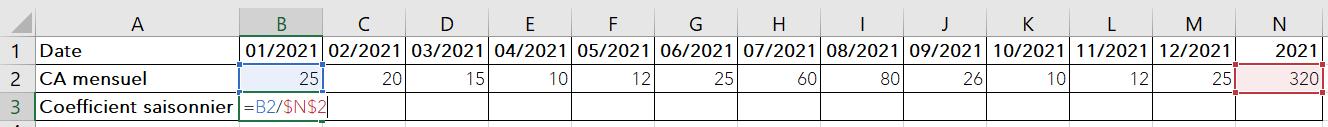 calcul-coefficient-saisonnier-1