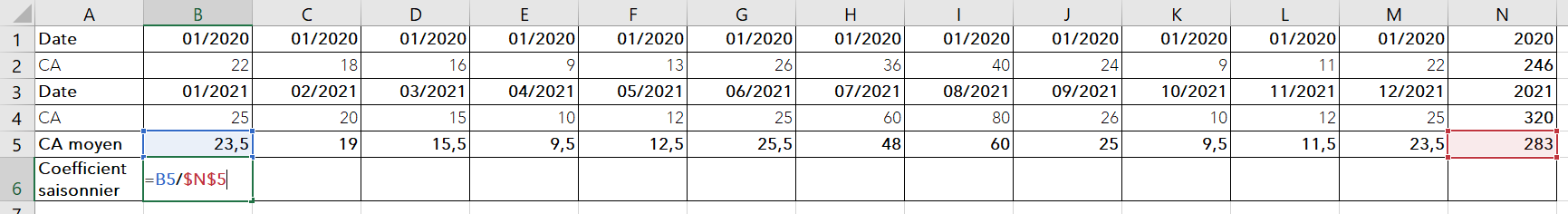 calcul-coefficient-saisonnier-2-ans