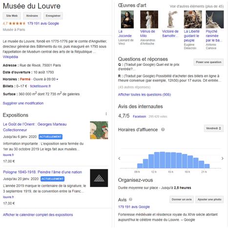 recherche locale Google pour Louvre