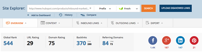 Links to our non-existent inbound marketing page
