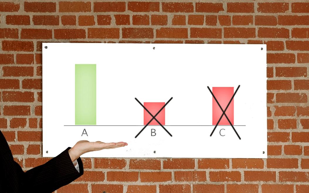 La check-list d'A/B testing à ajouter à vos favoris
