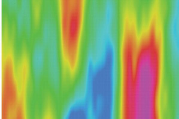 8 outils pour faire une heatmap