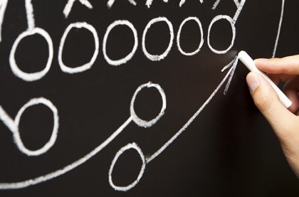 Le BANT ne suffit plus : un nouveau système de qualification des prospects