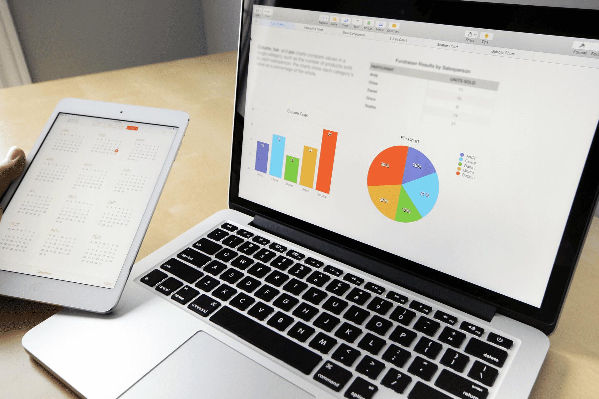 6 rapports essentiels pour vos commerciaux