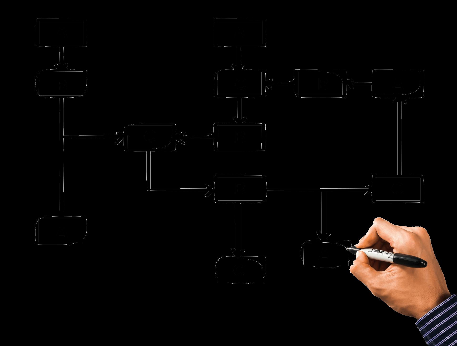 5méthodes simples pour renforcer l'impact de vos workflows en marketing automation