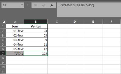 Fonction SOMME.SI dans Excel