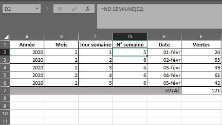 Fonction NO.SEMAINE dans Excel