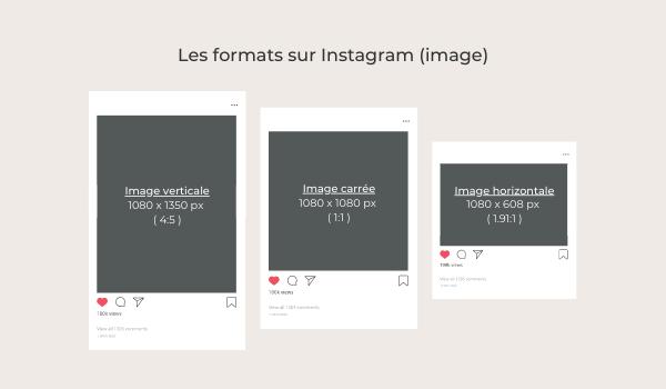 les différents formats d'image sur instagram