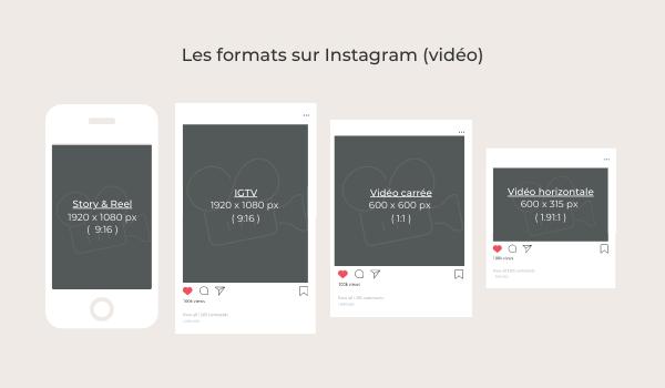 les différents formats de vidéo sur instagram