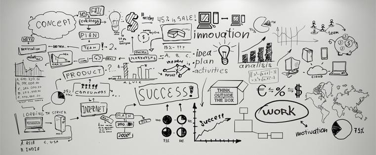 4 éléments essentiels à un plan marketing pour une société SaaS