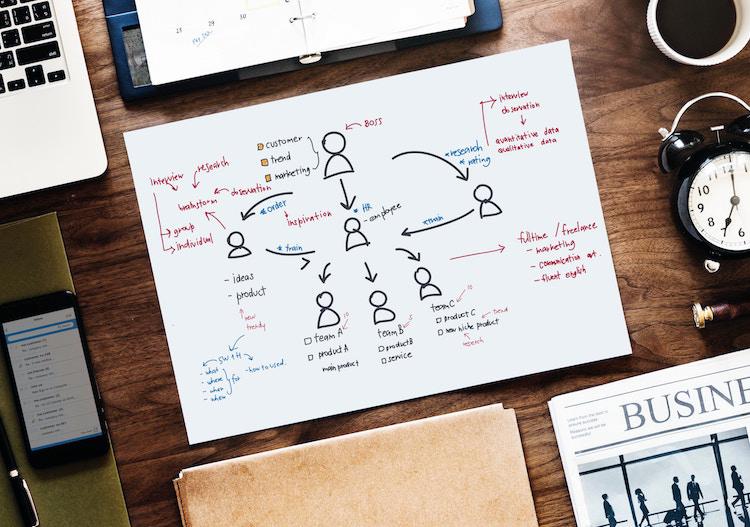 Les éléments indispensables pour une campagne de marketing digital réussie