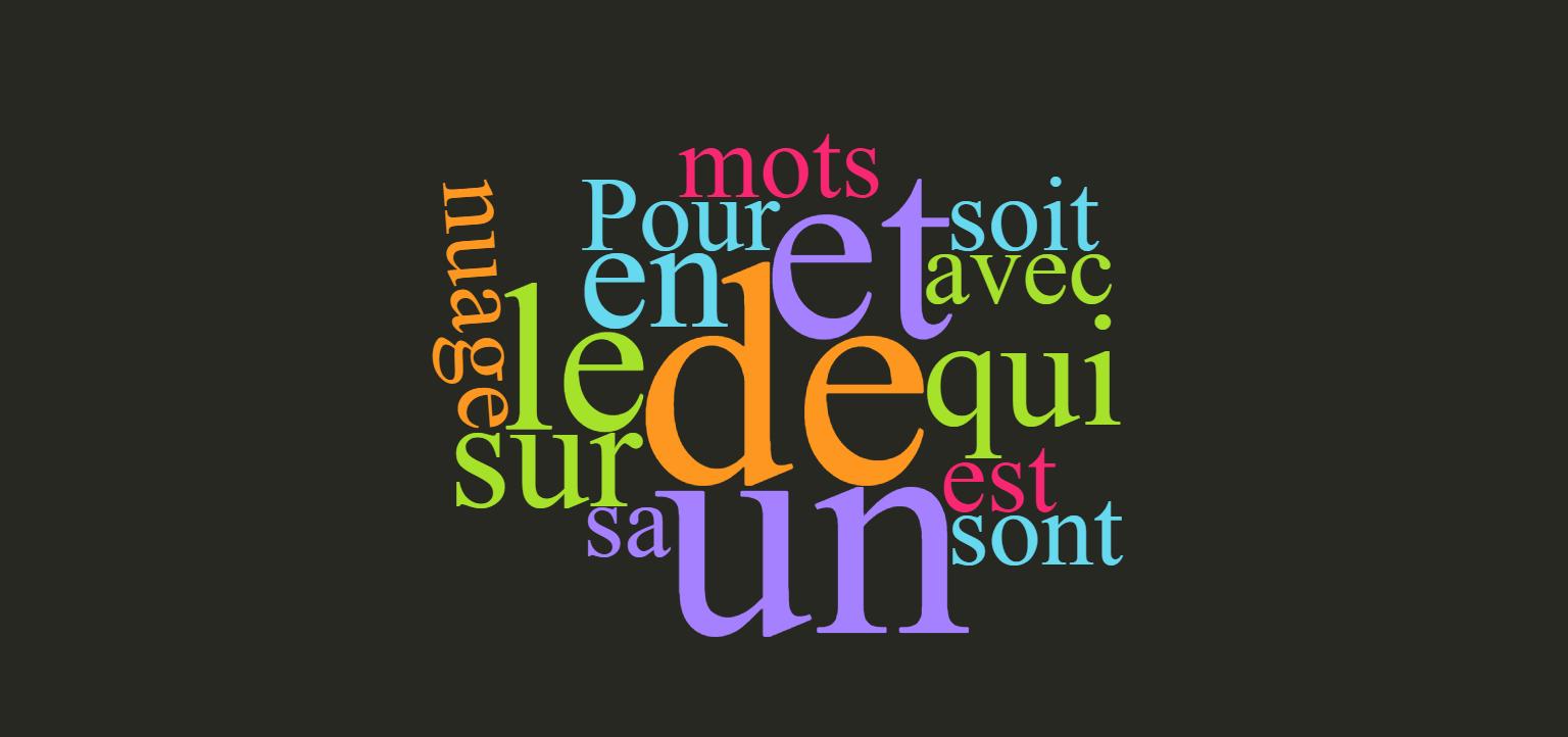 nuage de mots par wordcloud