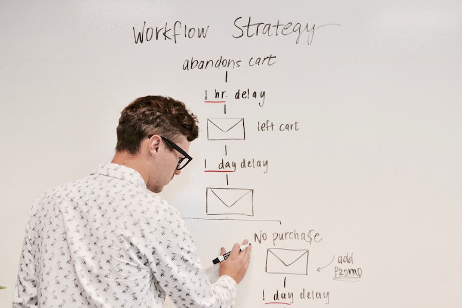 Comment le marketing automation peut aider votre entreprise ?